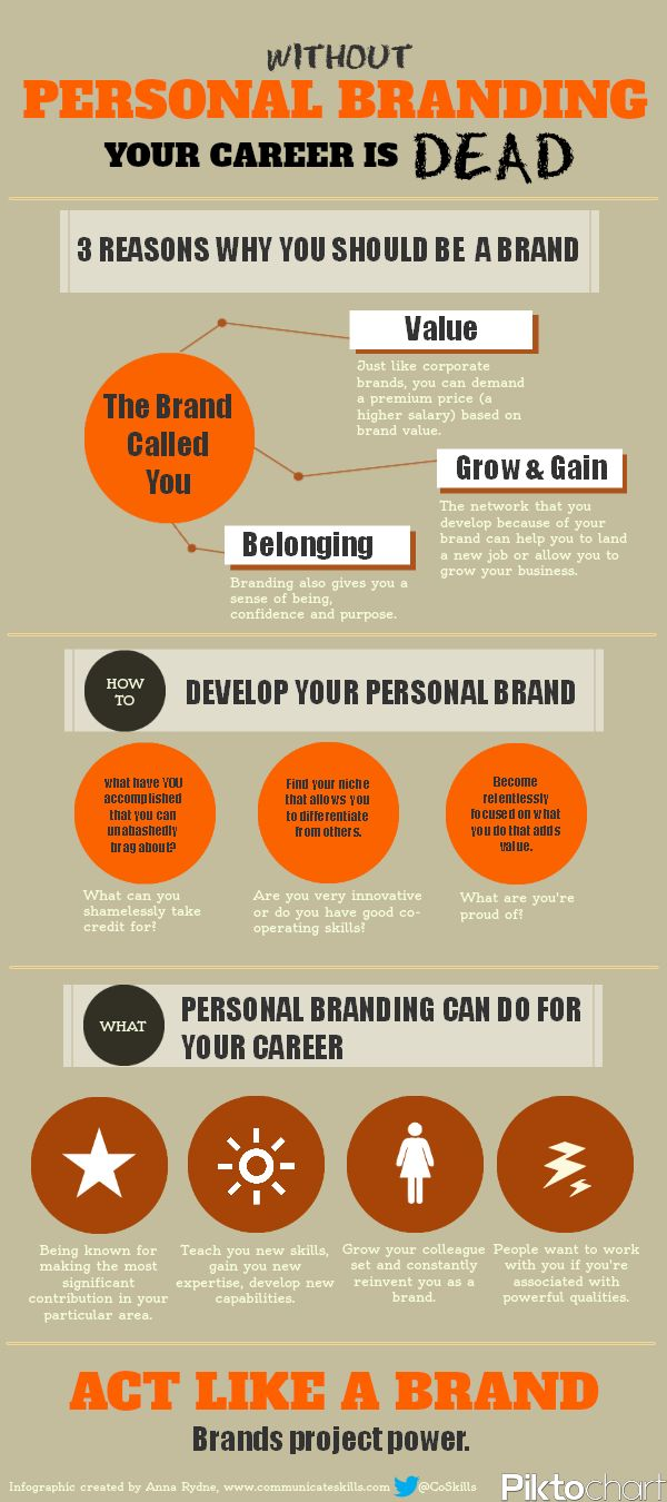 branding personal career infographic dead without brand job why yourself anna self infographics important building created learn stand develop jobs